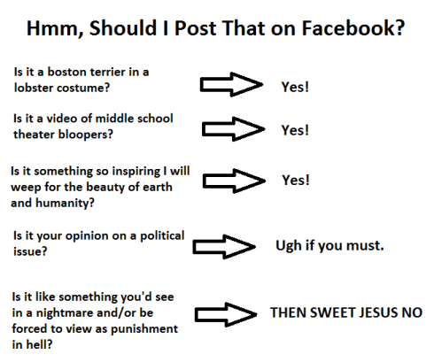 should i post that on facebook guide